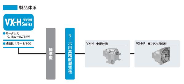 VXH Series 1 FUJI HENSOKUKI VX H Series
