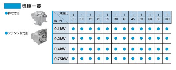 VXH Series 2 FUJI HENSOKUKI VX H Series