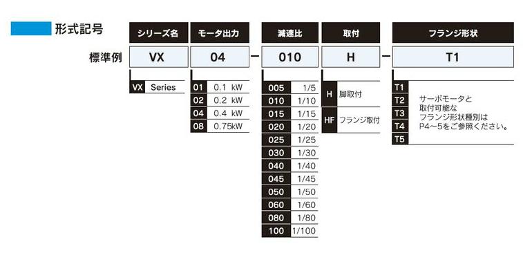 VXH Series 3 FUJI HENSOKUKI VX H Series